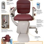 Handicare Freecurve curved stairlift controls