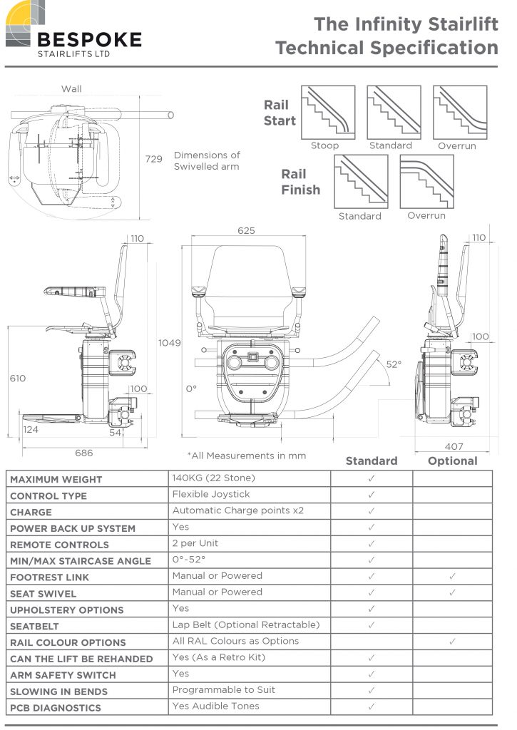 Bespoke Infinity technical specifications